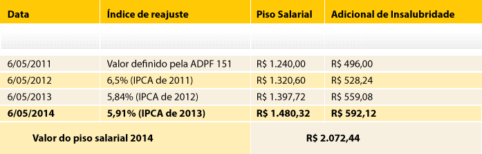 tabela02